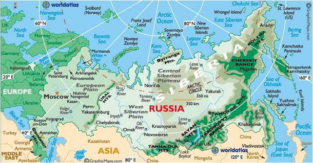 Russian Map Ww1